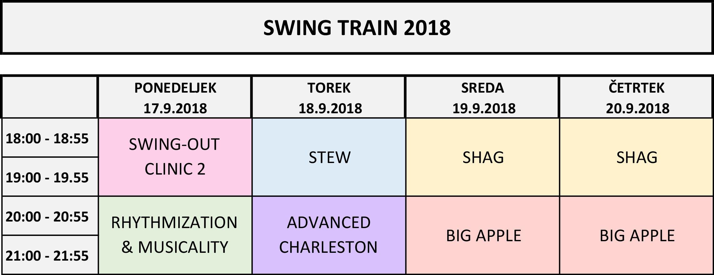 swing train 2018